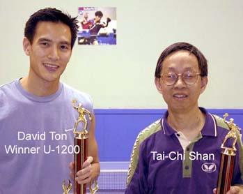 U1200: David Ton d.